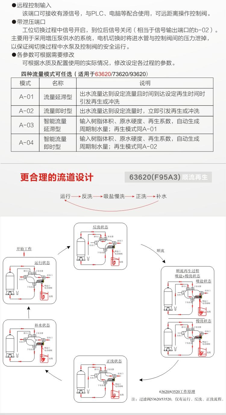 F95A3_06.jpg